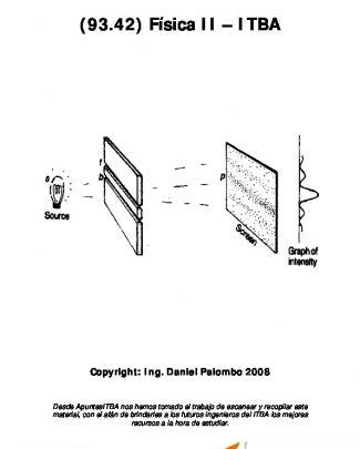 (93.42) Física Ii – Itba Copyright: Ing. Daniel Palombo 2008