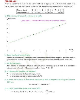 Fq2_actividad_08, P28