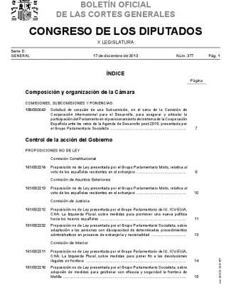 Boletín Oficial De Las Cortes Generales
