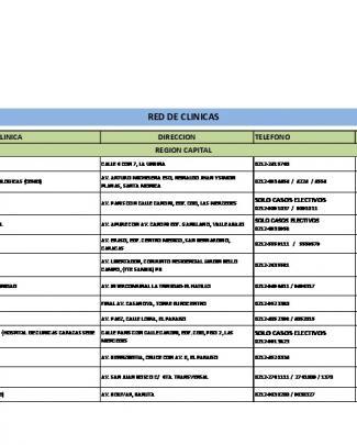 Listado De Clínicas