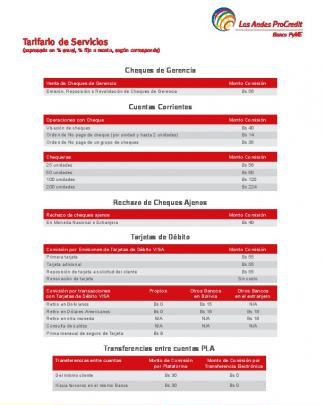 Tarifario De Servicios - Banco Los Andes Procredit