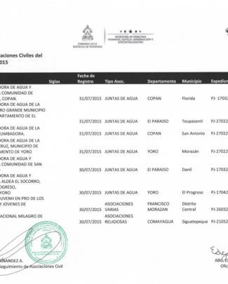 Registro De Asociaciones Civiles Del Mes De Julio De 2015