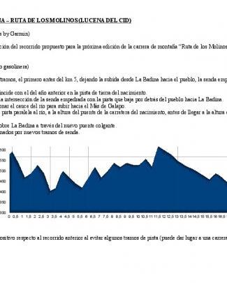 Perfil Ruta 2012 - Ajuntament De Lucena Del Cid