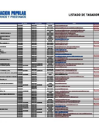 Listado De Tasadores Autorizados