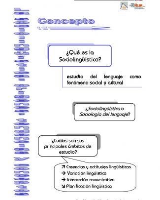 ¿qué Es El Lenguaje - Rua